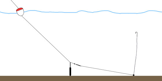 Bundfiskeri med bottom detecor / bodentaster