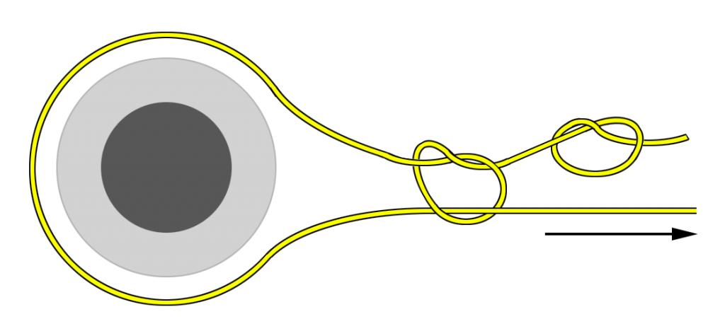 Sådan spoler du line på dit fiskehjul